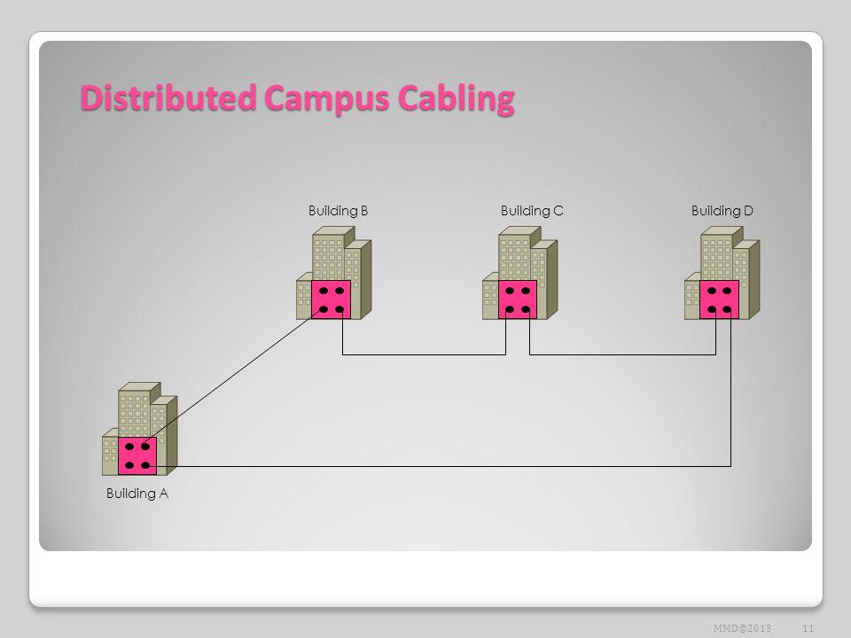 Distributed Campus Cabling Building A Building BBuilding CBuilding D 11MMD©2013