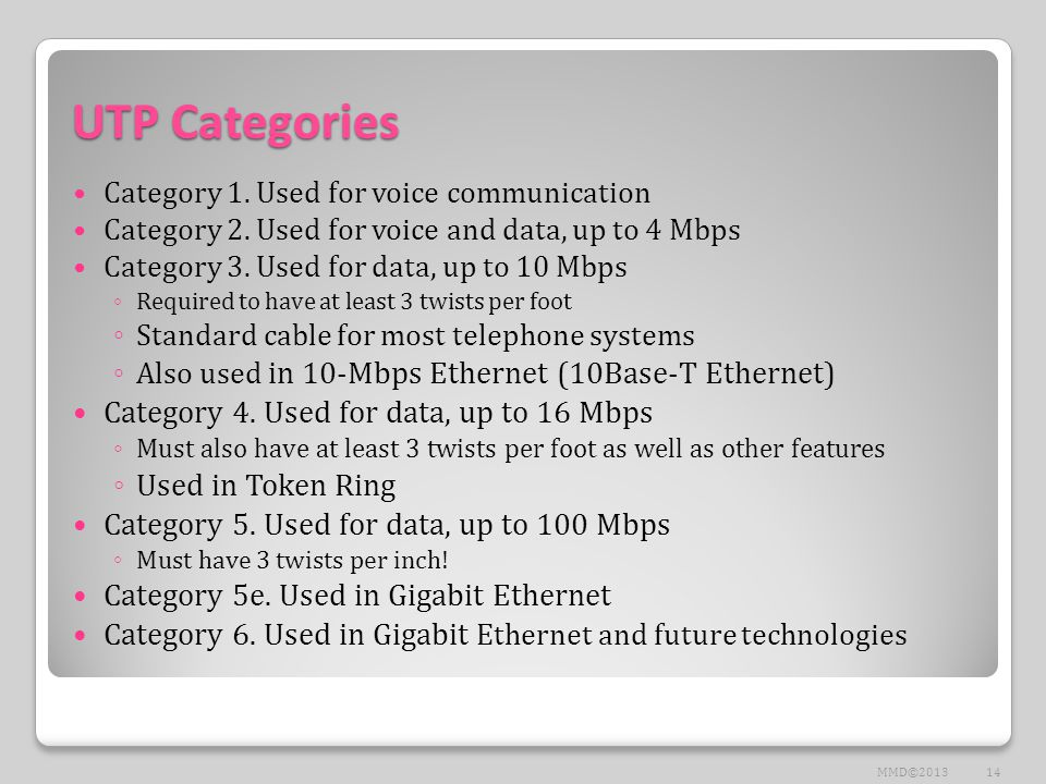 UTP Categories Category 1. Used for voice communication Category 2. Used for voice and data, up to 4 Mbps Category 3. Used for data, up to 10 Mbps ◦ R