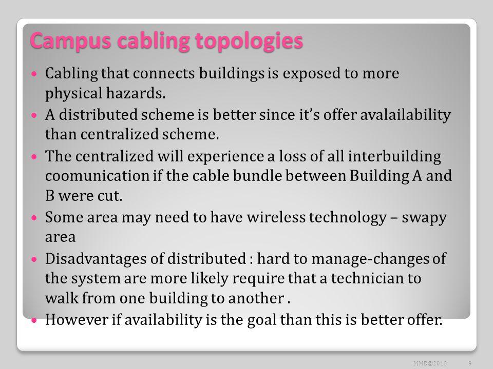 Centralized Campus Cabling Cable Bundle Building A Building BBuilding CBuilding D 10MMD©2013