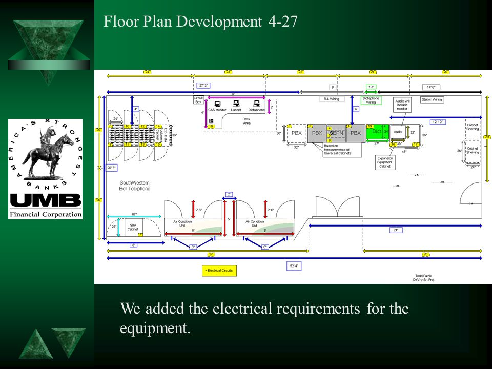 Floor Plan Development 4-27 We added the electrical requirements for the equipment.