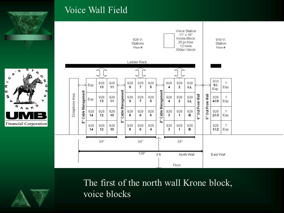 Voice Wall Field The first of the north wall Krone block, voice blocks