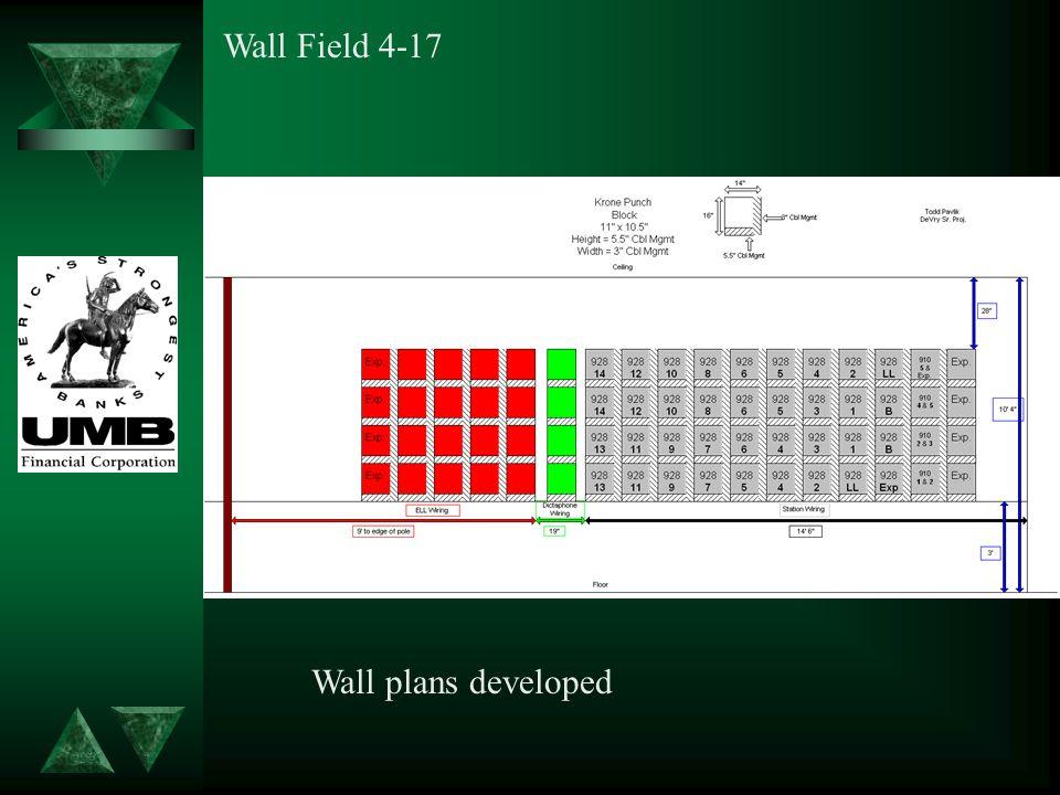 Wall Field 4-17 Wall plans developed