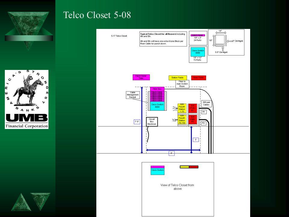 Telco Closet 5-08