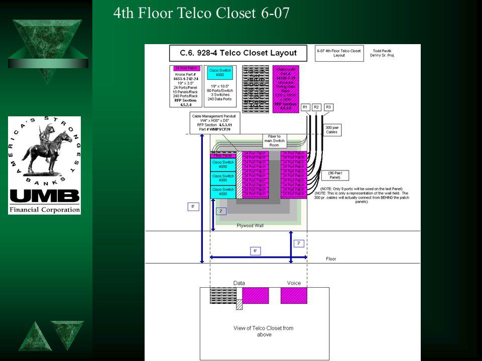 4th Floor Telco Closet 6-07