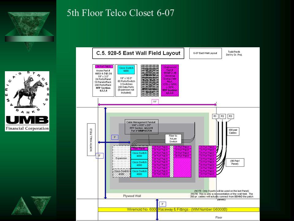 5th Floor Telco Closet 6-07