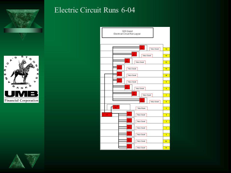 Electric Circuit Runs 6-04