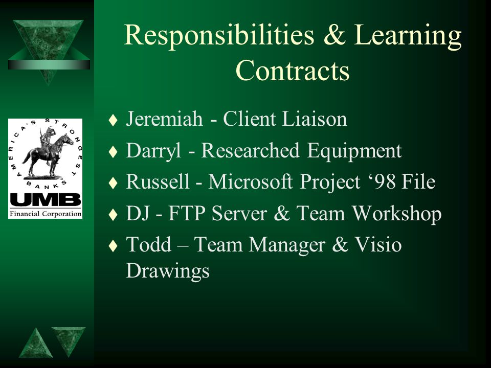 Responsibilities & Learning Contracts t Jeremiah - Client Liaison t Darryl - Researched Equipment t Russell - Microsoft Project '98 File t DJ - FTP Server & Team Workshop t Todd – Team Manager & Visio Drawings