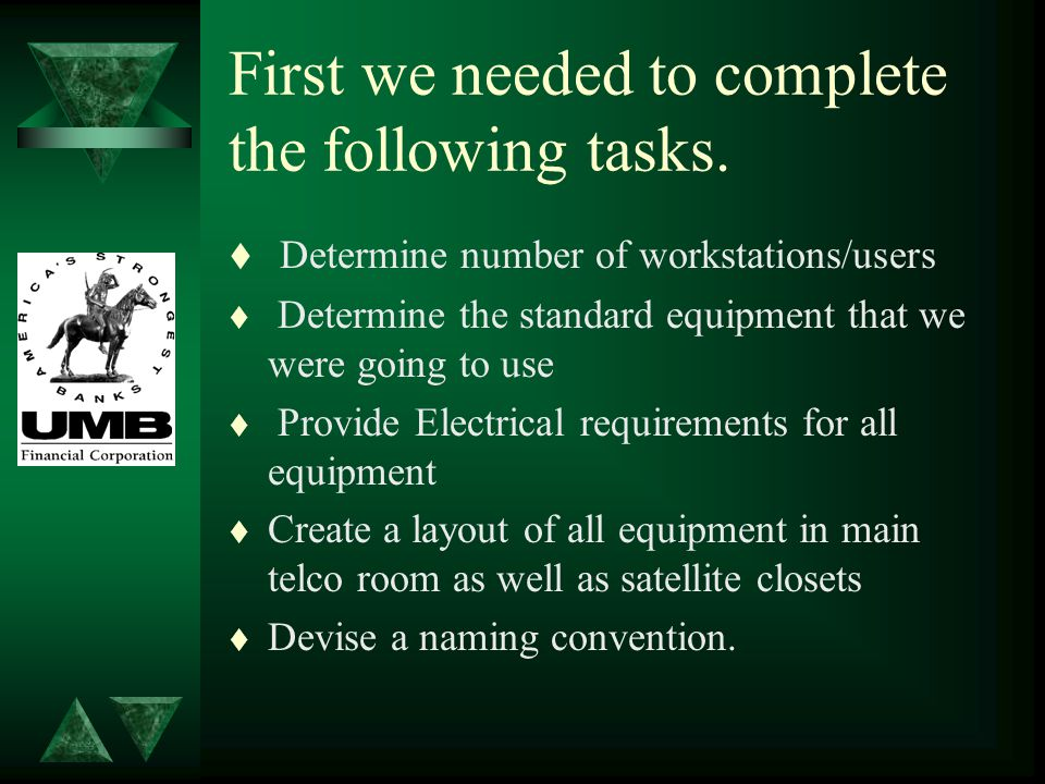 First we needed to complete the following tasks. t Determine number of workstations/users t Determine the standard equipment that we were going to use