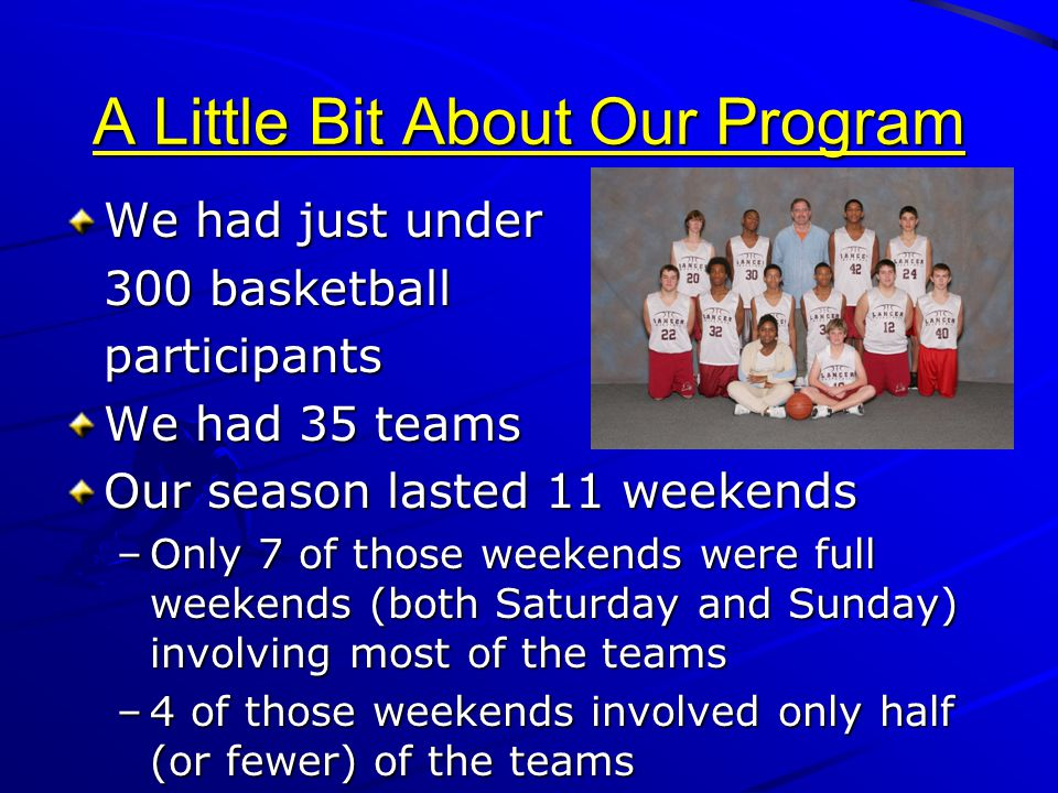 A Little Bit About Our Program We had just under 300 basketball participants We had 35 teams Our season lasted 11 weekends –Only 7 of those weekends w