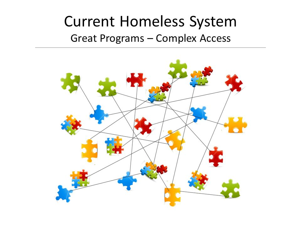 Current Homeless System Great Programs – Complex Access