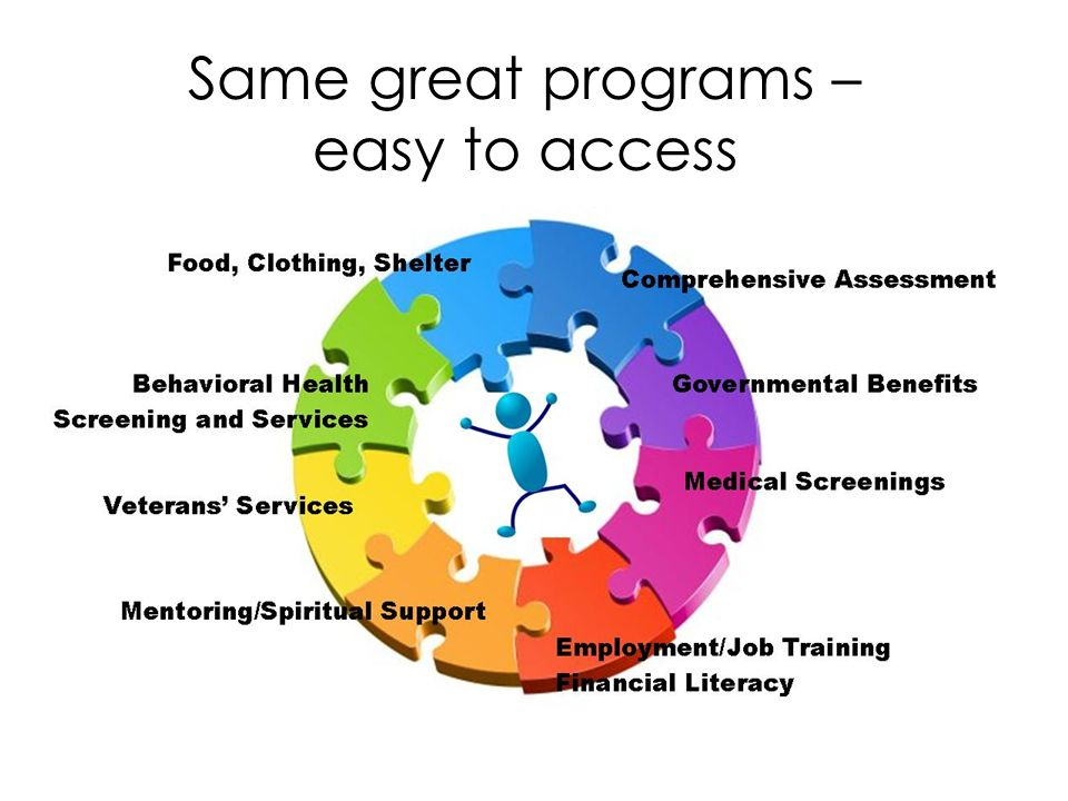 Same great programs – easy to access
