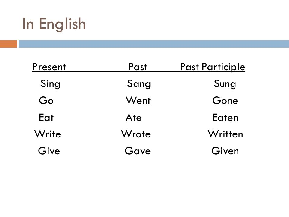 In English Present Past Past Participle SingSangSung GoWentGone EatAteEaten WriteWroteWritten GiveGaveGiven