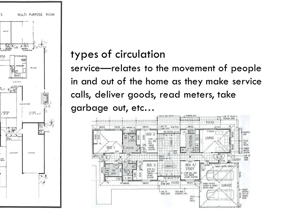 types of circulation service—relates to the movement of people in and out of the home as they make service calls, deliver goods, read meters, take gar