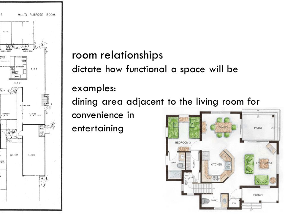 room relationships dictate how functional a space will be examples: dining area adjacent to the living room for convenience in entertaining