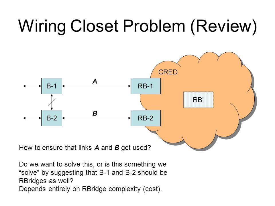 Do RBridges Represent the Future of Routers, or Bridges.