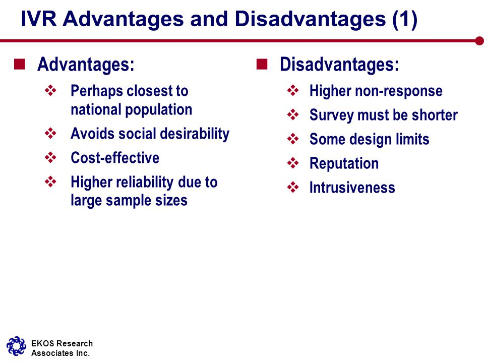 EKOS Research Associates Inc. IVR Advantages and Disadvantages (1) Advantages:  Perhaps closest to national population  Avoids social desirability 