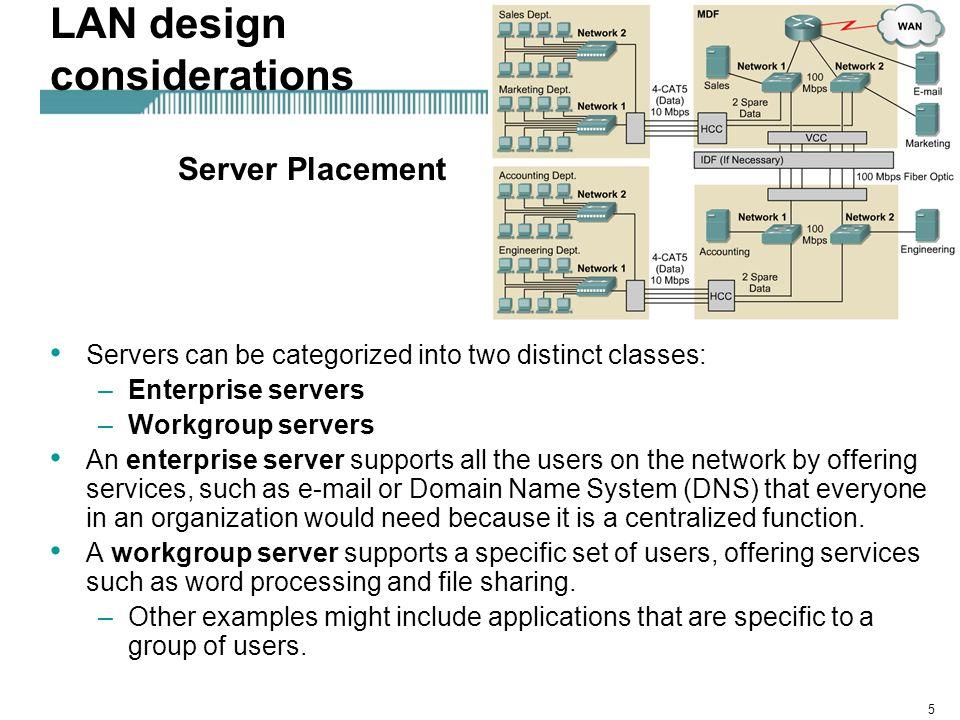 16 Cisco Switches