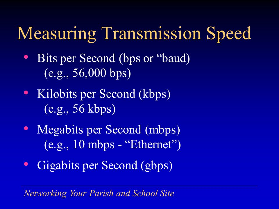 Networking Your Parish and School Site Measuring Transmission Speed Bits per Second (bps or baud) (e.g., 56,000 bps) Kilobits per Second (kbps) (e.g., 56 kbps) Megabits per Second (mbps) (e.g., 10 mbps - Ethernet ) Gigabits per Second (gbps)