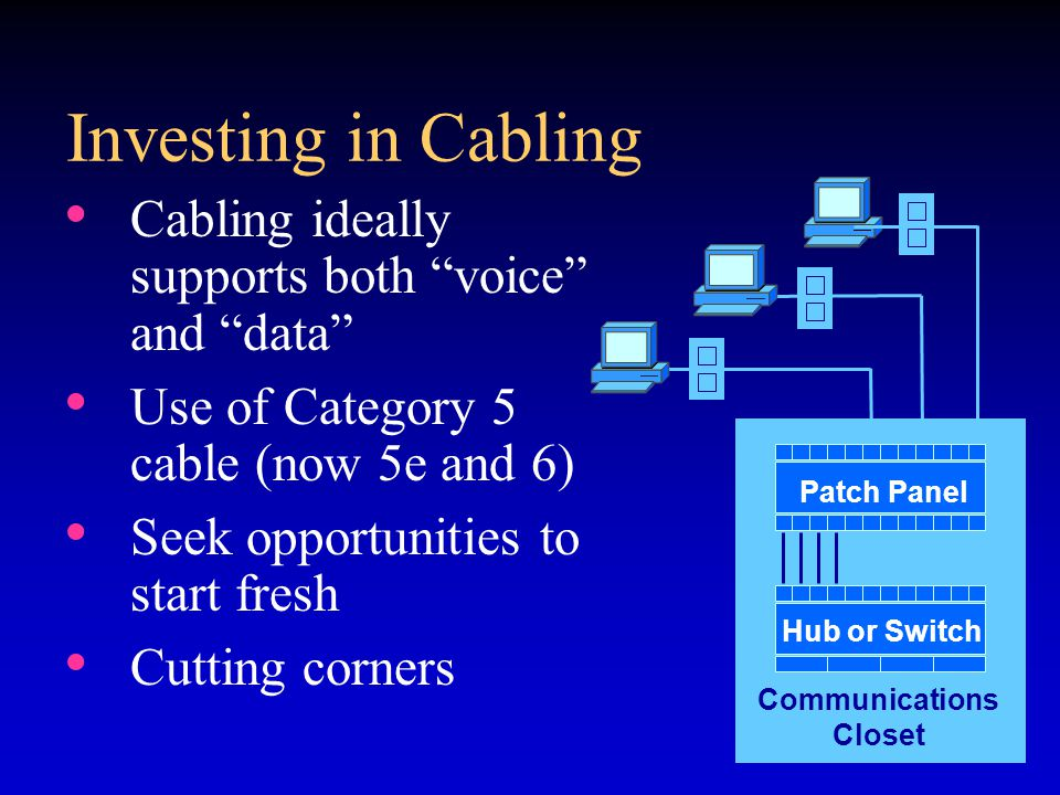 Investing in Cabling Cabling ideally supports both voice and data Use of Category 5 cable (now 5e and 6) Seek opportunities to start fresh Cutting corners Hub or Switch Patch Panel Communications Closet