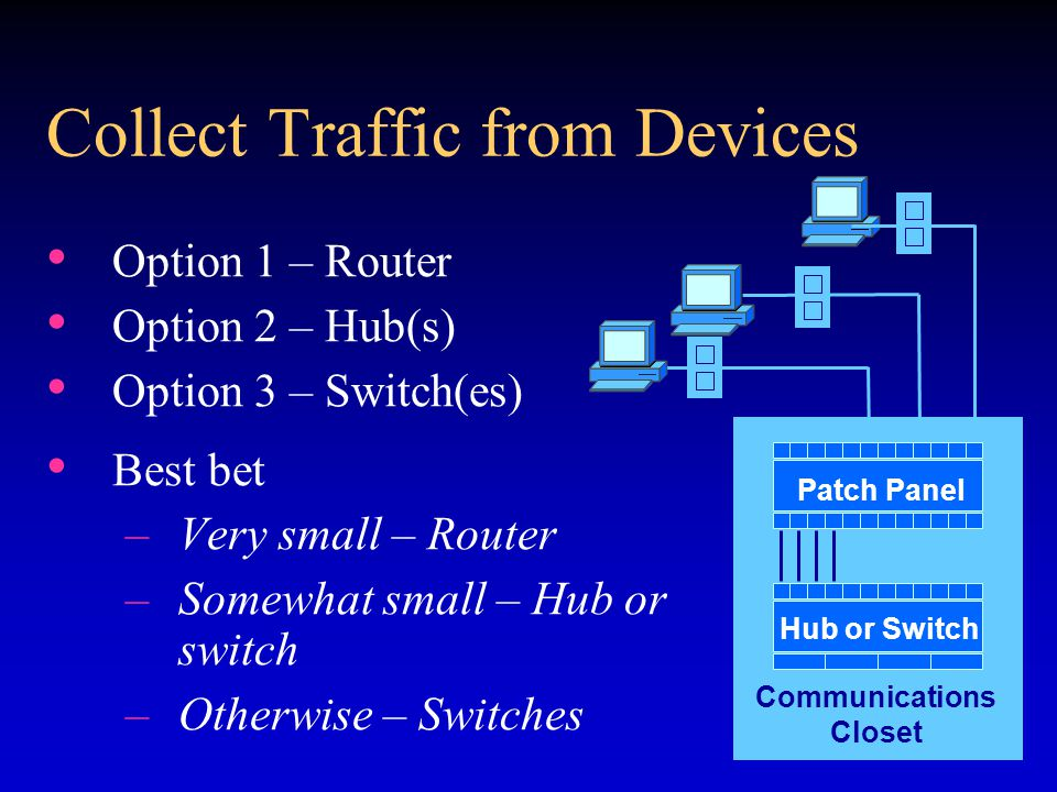 Collect Traffic from Devices Option 1 – Router Option 2 – Hub(s) Option 3 – Switch(es) Best bet –Very small – Router –Somewhat small – Hub or switch –Otherwise – Switches Hub or Switch Patch Panel Communications Closet