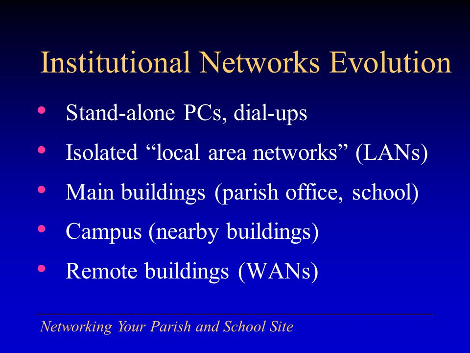 Networking Your Parish and School Site Institutional Networks Evolution Stand-alone PCs, dial-ups Isolated local area networks (LANs) Main buildings (parish office, school) Campus (nearby buildings) Remote buildings (WANs)