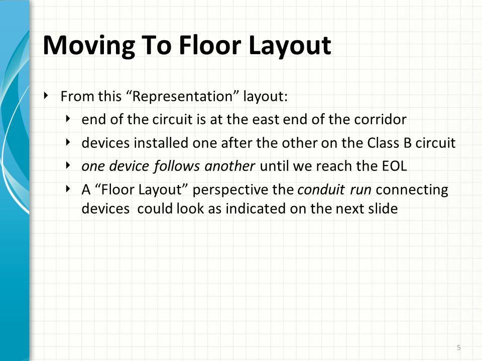 6 Floor Layout