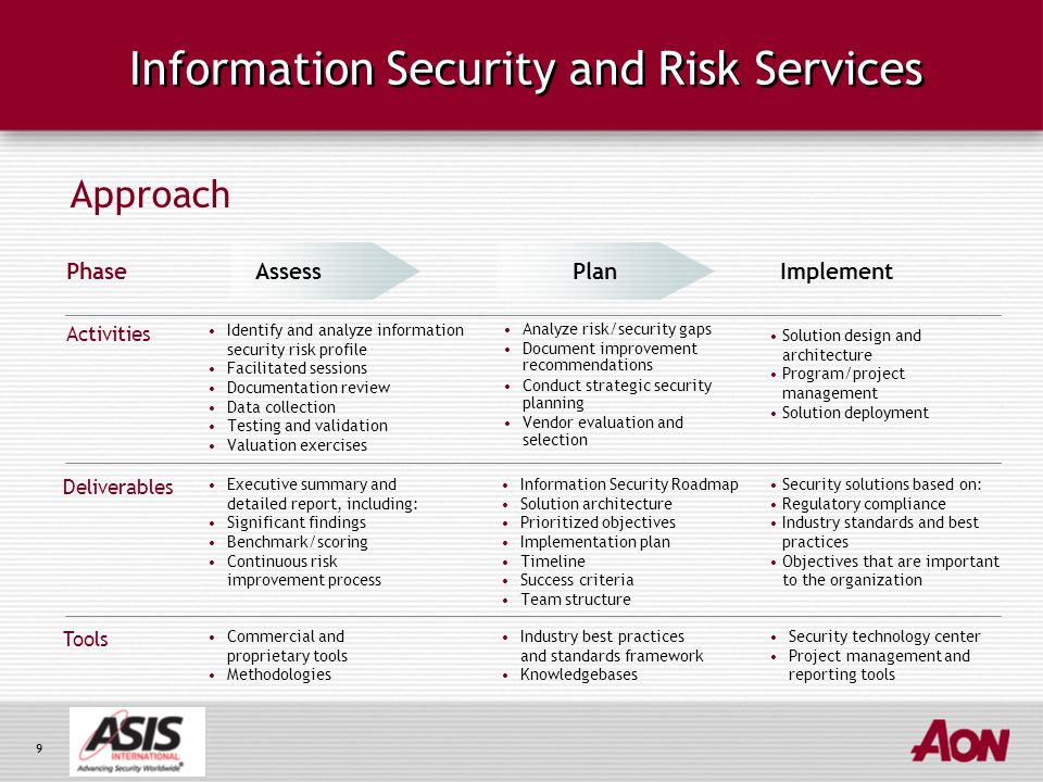 9 Information Security and Risk Services Deliverables Tools Approach Activities Phase Executive summary and detailed report, including: Significant findings Benchmark/scoring Continuous risk improvement process Commercial and proprietary tools Methodologies Assess Identify and analyze information security risk profile Facilitated sessions Documentation review Data collection Testing and validation Valuation exercises Analyze risk/security gaps Document improvement recommendations Conduct strategic security planning Vendor evaluation and selection Information Security Roadmap Solution architecture Prioritized objectives Implementation plan Timeline Success criteria Team structure Industry best practices and standards framework Knowledgebases Plan Security solutions based on: Regulatory compliance Industry standards and best practices Objectives that are important to the organization Security technology center Project management and reporting tools Solution design and architecture Program/project management Solution deployment Implement