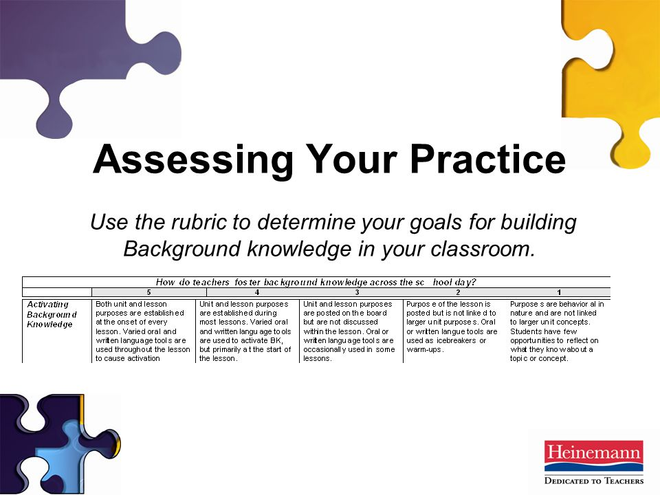 Use the rubric to determine your goals for building Background knowledge in your classroom. Assessing Your Practice