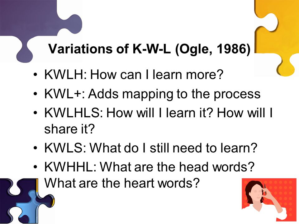 Variations of K-W-L (Ogle, 1986) KWLH: How can I learn more.