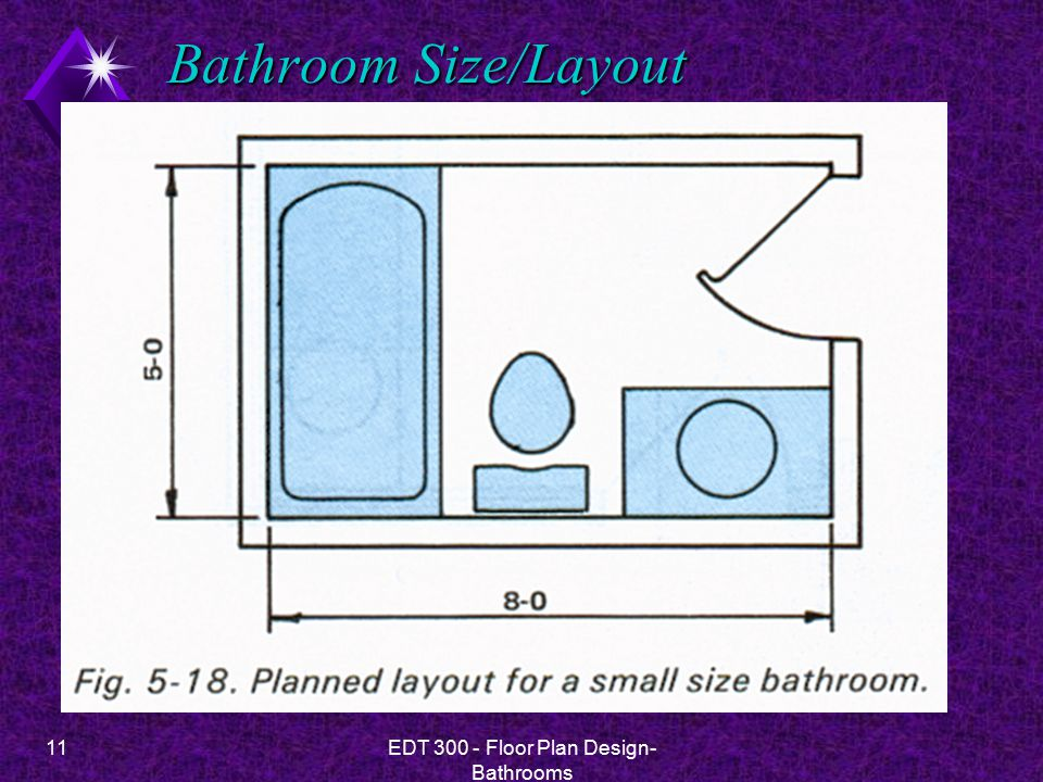 11EDT 300 - Floor Plan Design- Bathrooms Bathroom Size/Layout