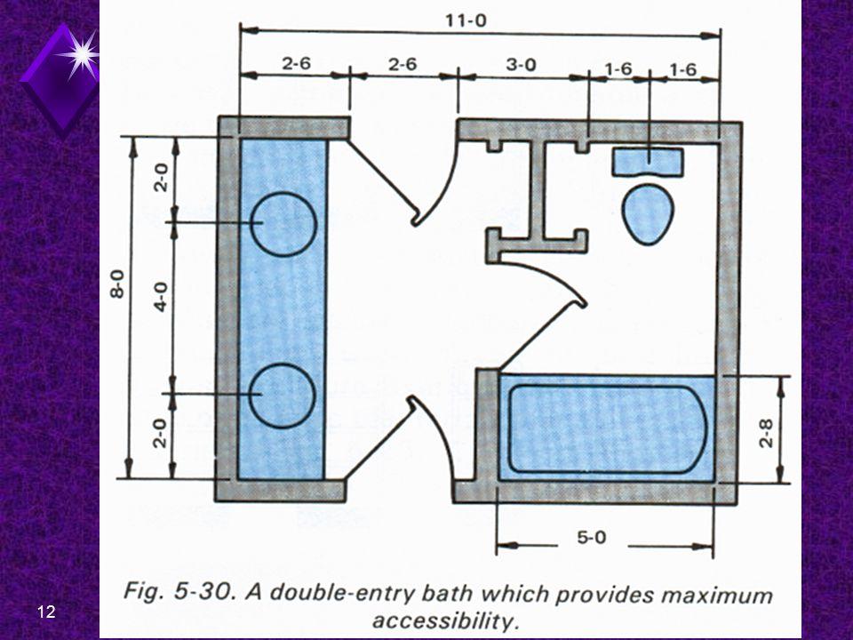 12EDT 300 - Floor Plan Design- Bathrooms