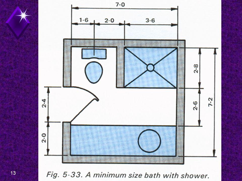 13EDT 300 - Floor Plan Design- Bathrooms