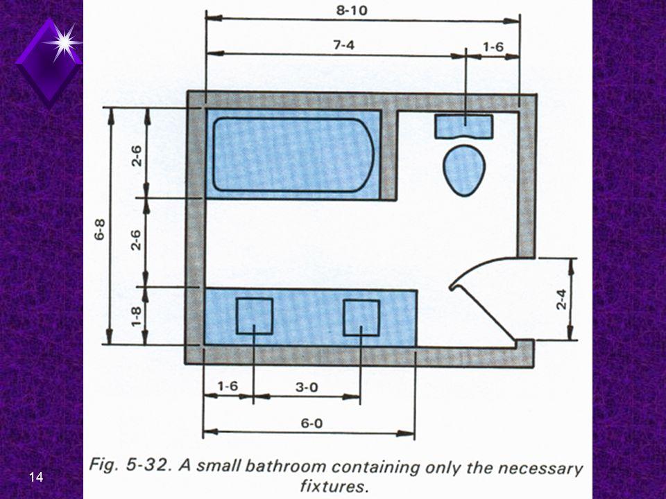 14EDT 300 - Floor Plan Design- Bathrooms