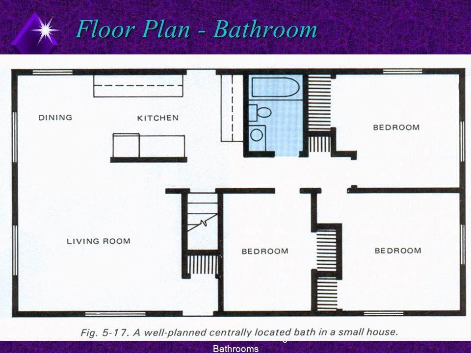 4EDT 300 - Floor Plan Design- Bathrooms Floor Plan - Bathroom