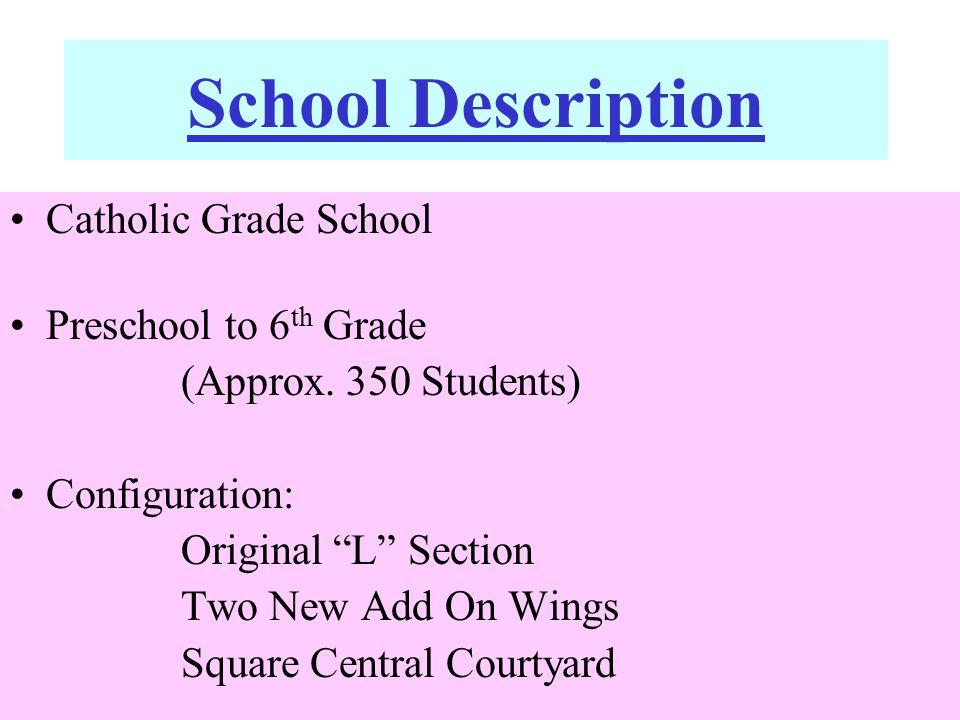 School Description Catholic Grade School Preschool to 6 th Grade (Approx.