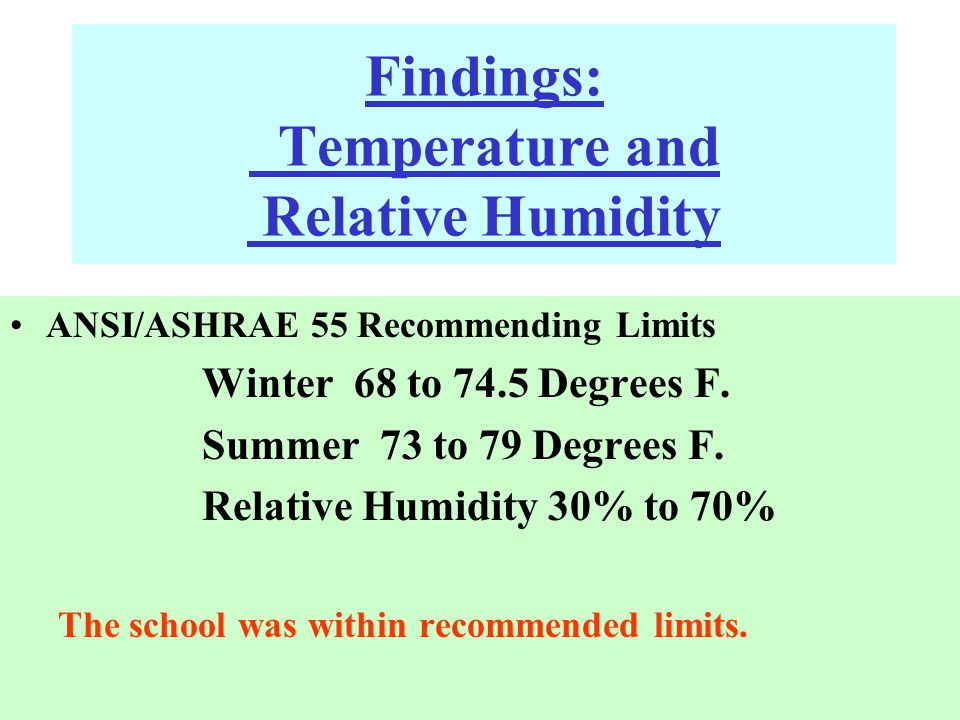 Findings: Temperature and Relative Humidity ANSI/ASHRAE 55 Recommending Limits Winter 68 to 74.5 Degrees F.