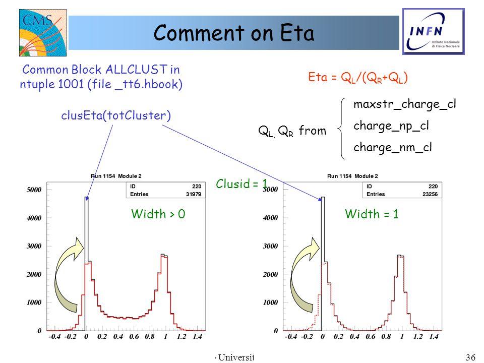 D. Giordano - Università & INFN di Bari36 Comment on Eta Common Block ALLCLUST in ntuple 1001 (file _tt6.hbook) clusEta(totCluster) Width = 1 Width >