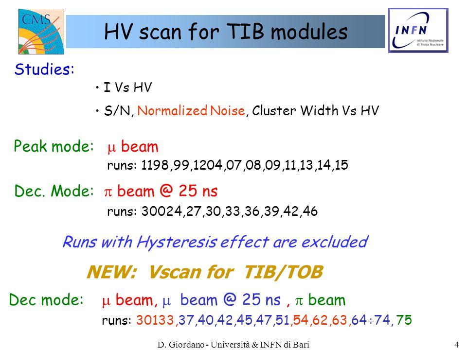 D. Giordano - Università & INFN di Bari4 HV scan for TIB modules Peak mode:  beam runs: 1198,99,1204,07,08,09,11,13,14,15 Dec. Mode:  beam @ 25 ns r