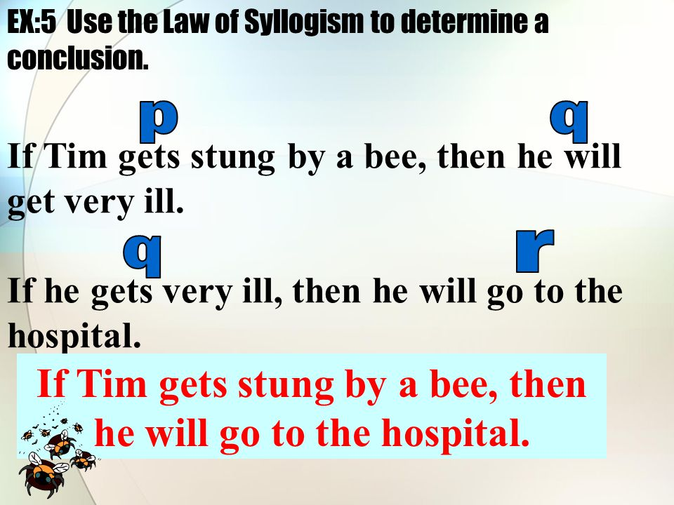 If Tim gets stung by a bee, then he will get very ill. If he gets very ill, then he will go to the hospital. If Tim gets stung by a bee, then he will