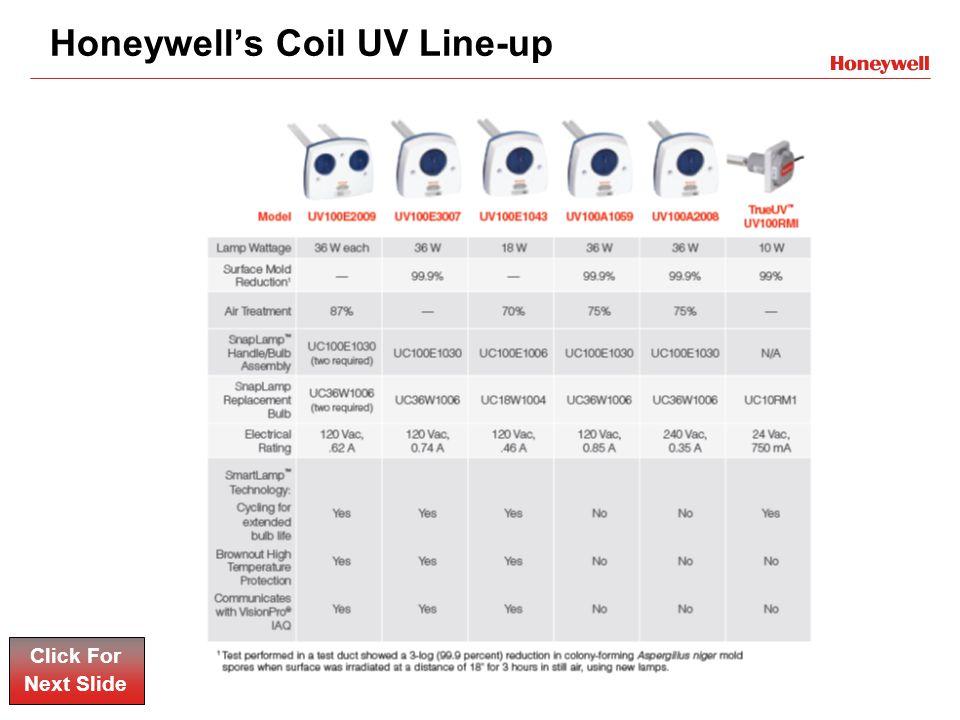Honeywell's Coil UV Line-up Click For Next Slide