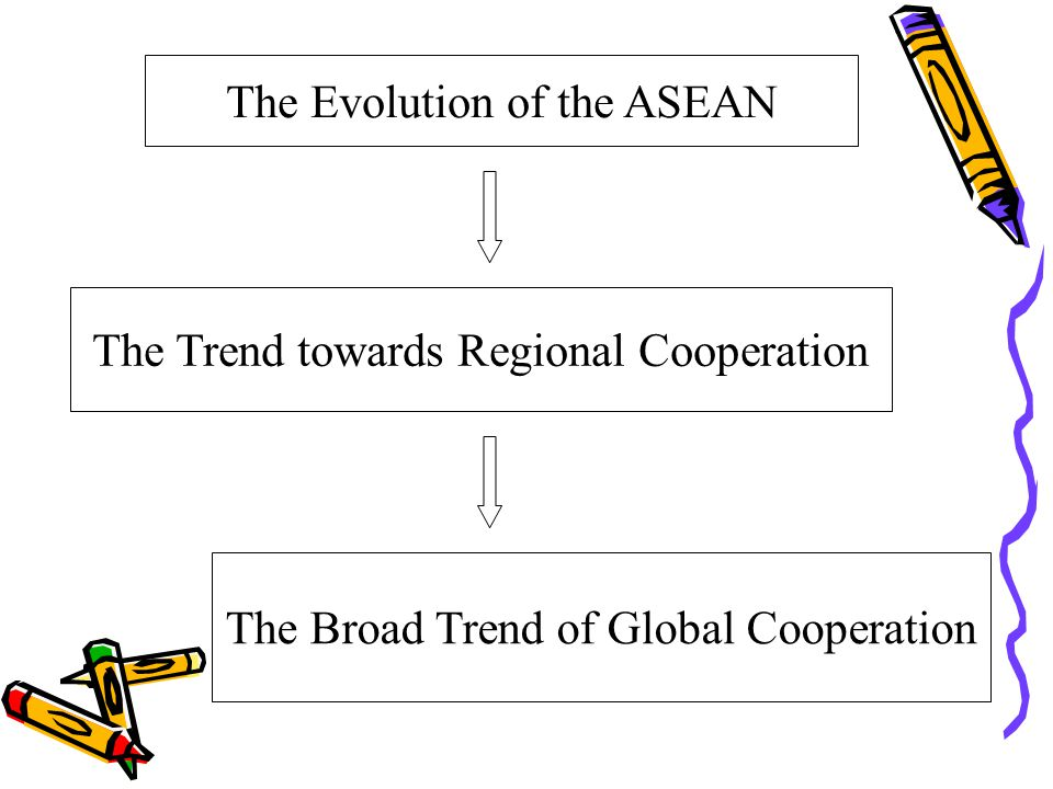 The Evolution of the ASEAN The Trend towards Regional Cooperation The Broad Trend of Global Cooperation