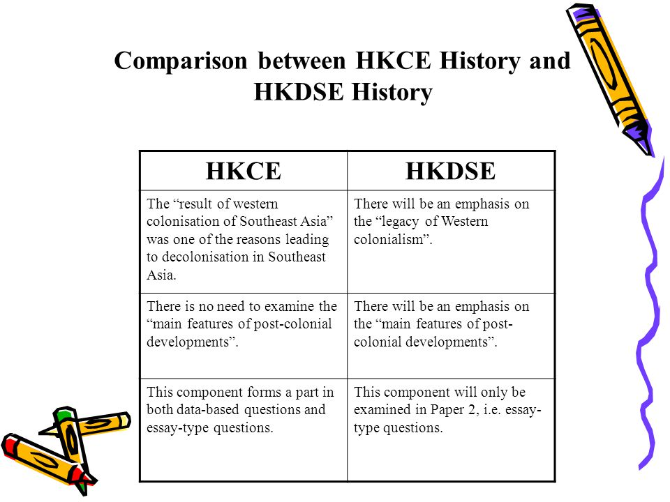 Comparison between HKCE History and HKDSE History HKCEHKDSE The result of western colonisation of Southeast Asia was one of the reasons leading to decolonisation in Southeast Asia.
