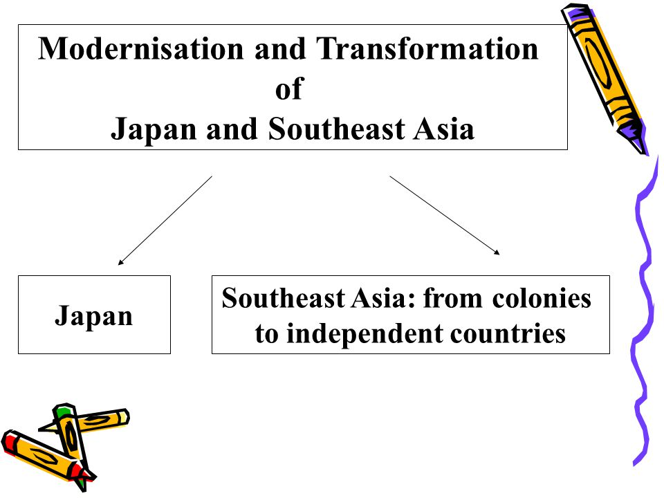 Modernisation and Transformation of Japan and Southeast Asia Japan Southeast Asia: from colonies to independent countries