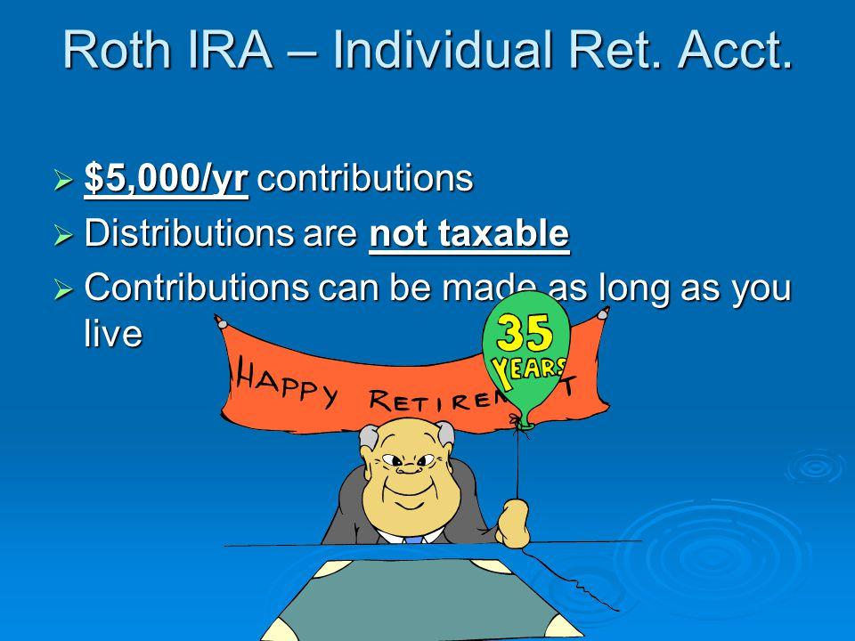 Roth IRA – Individual Ret. Acct.