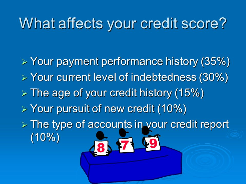 What affects your credit score.