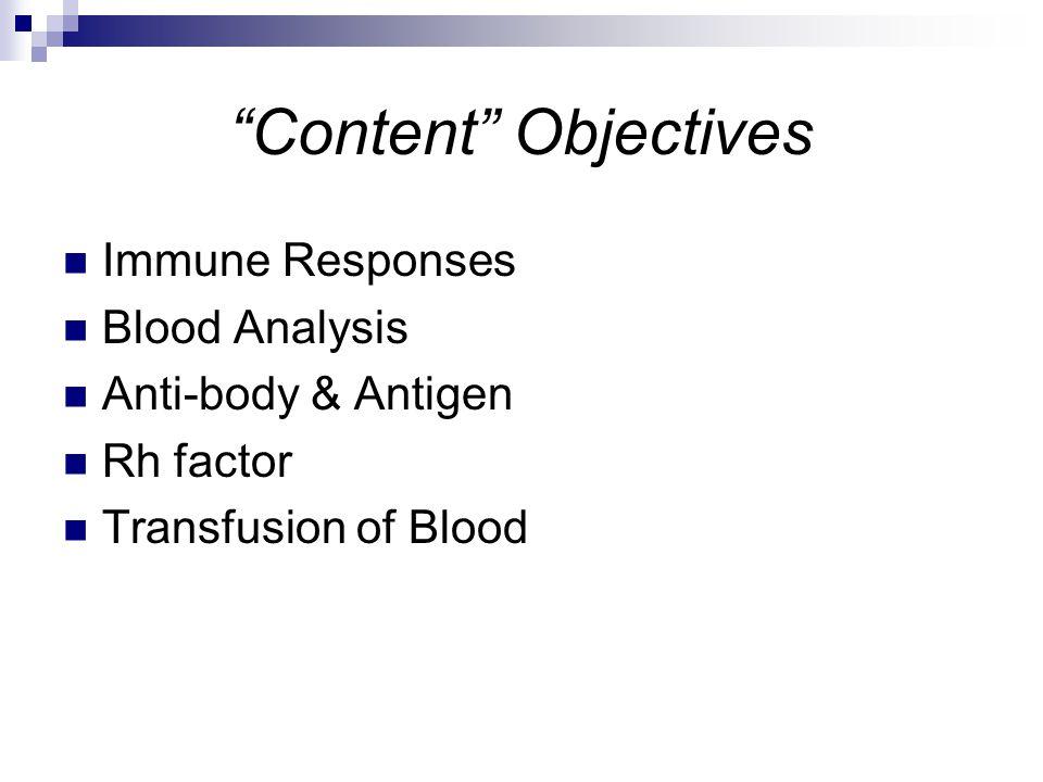 Content Objectives Immune Responses Blood Analysis Anti-body & Antigen Rh factor Transfusion of Blood