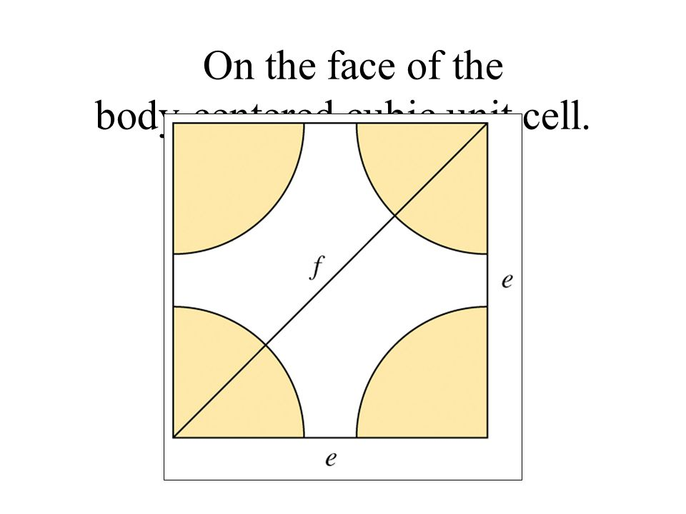 On the face of the body-centered cubic unit cell.