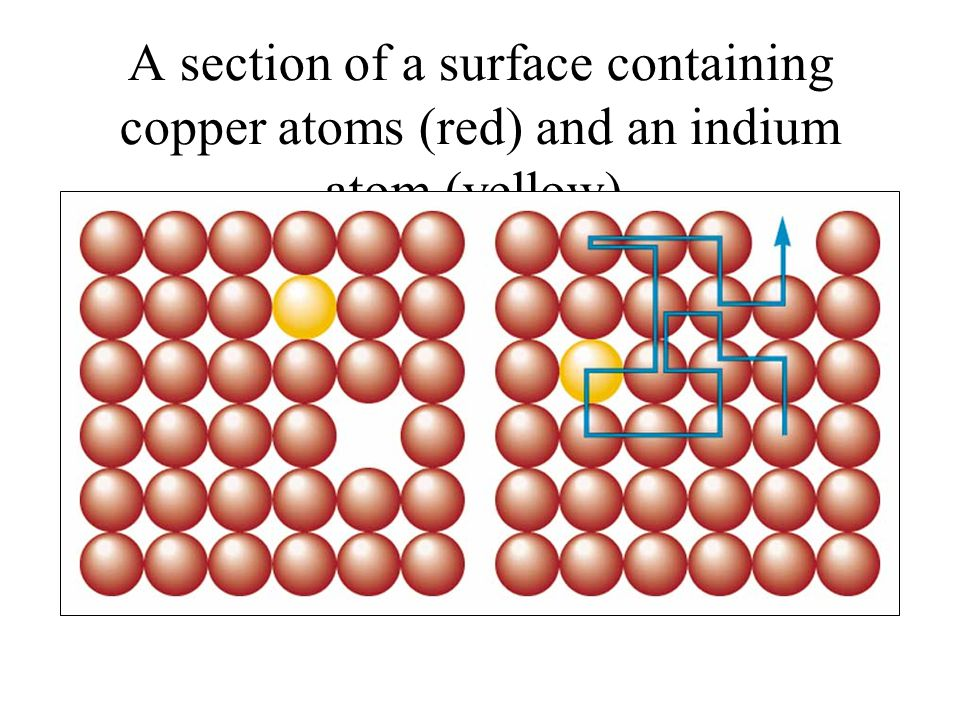 When spheres are packed in the abc arrangement, the unit cell is face-center cubic.