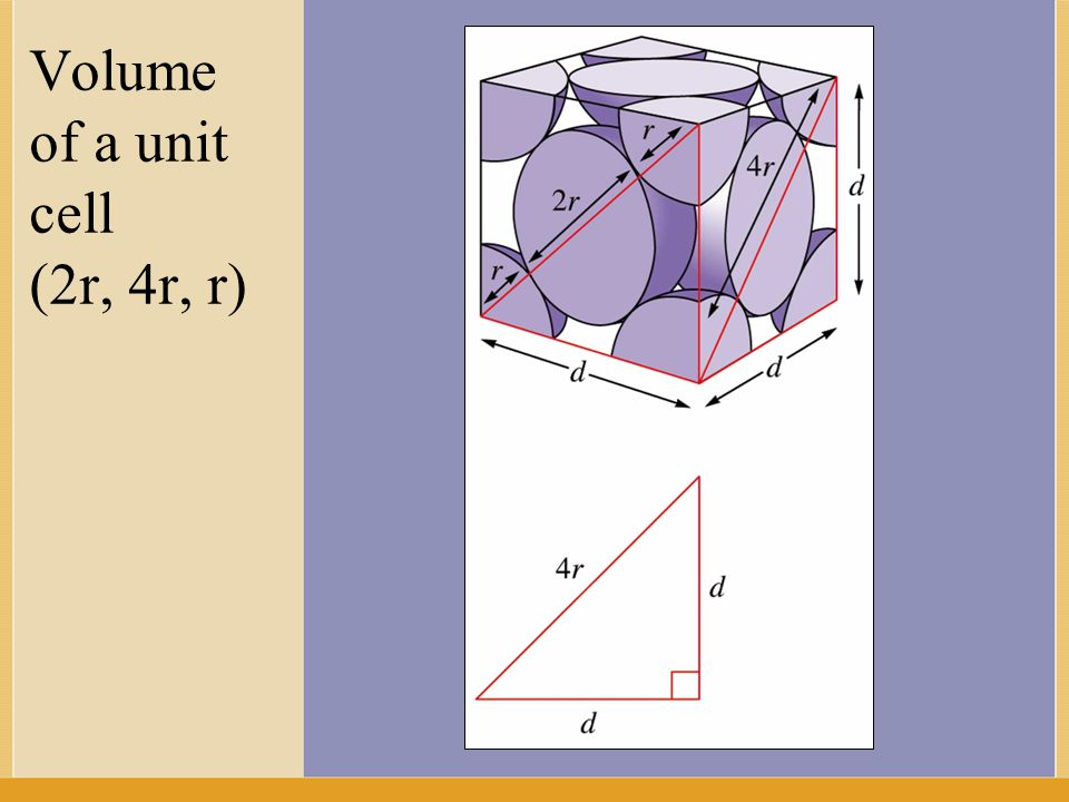 In the body-centered cubic unit cell the spheres touch along the body diagonal.