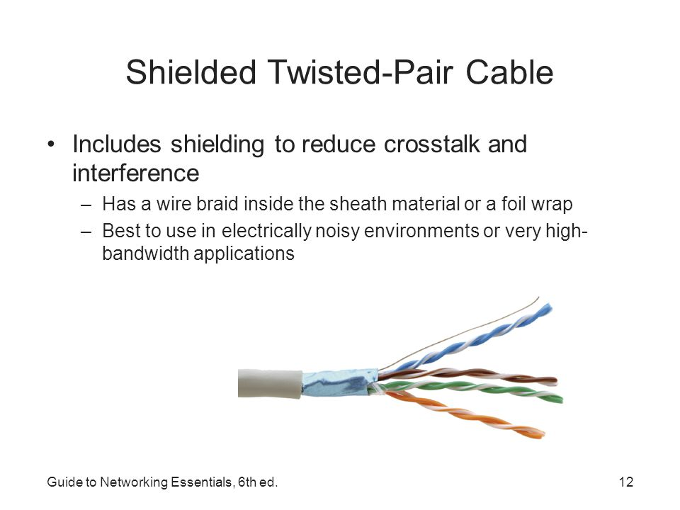 Guide to Networking Essentials, 6th ed.13 Twisted-Pair Cable Plant Components RJ-45 Connectors – STP and UTP uses registered jack 45 (RJ-45) –Most commonly used in patch cables, which are used to connect computers to hubs, switches, and RJ-45 wall jacks